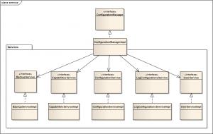 Figure 3: Service Layer