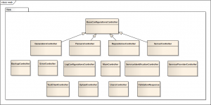 Figure 2: Web Layer