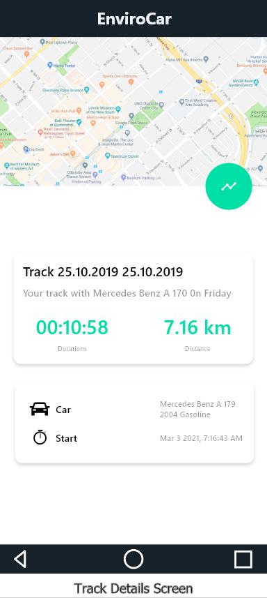 Proposed eC track details